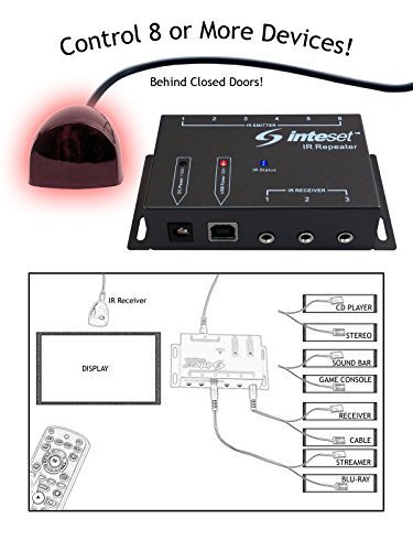 Inteset IR Remote Control Repeater-Extender-Emitter to Control up to 8 Hidden A/V Devices Like Cable Boxes, Xbox One, Roku, Apple TV, Nvidia Shield and Others with Our Powerful IR Receiver