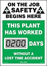 Mini Digi Day Electronic Safety Scoreboard- This Plant Has Worked Days Without A Lost Time Accident