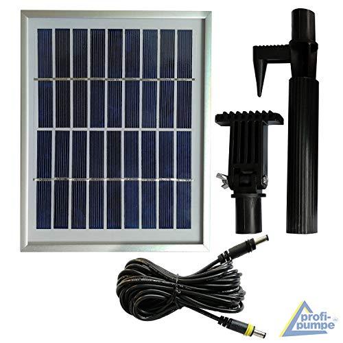 Innovative SOLAR 2,5Watt-Hybrid-System. Solar-Panel mit 5m Kabel zum Anschluß an 230V-Netzadapter, Erweiterungs-Set für Solar-Betrieb mit STABILEM ALU-Rahmen