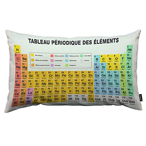 HOSNYE Periodic Table Throw Pillow Cover Periodic Table of The Elements Linen Fabric for Couch Bed Sofa Car Waist Cushion Cover 12 x 20 inch Pillow Case