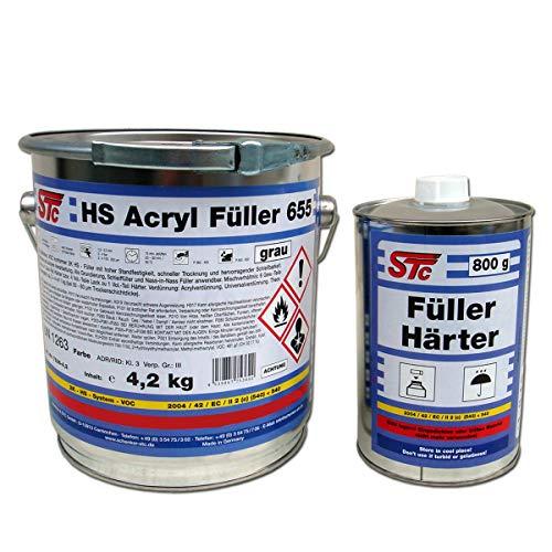 STC 5 kg Set 2K HS Acryl Füller grau Rostschutz Schleiffüller Grundierung inkl. Härter Primer