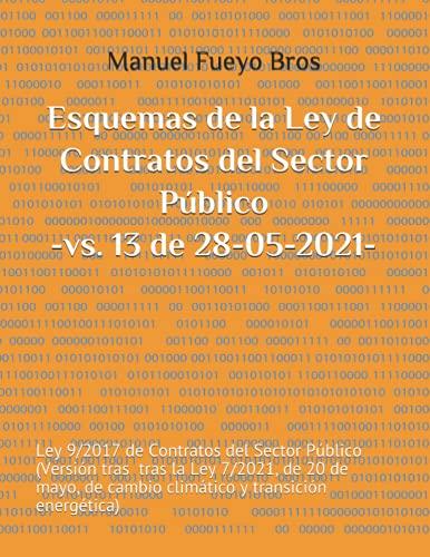 Esquemas de la Ley de Contratos del Sector Público: Ley 9/2017 de Contratos del Sector Público