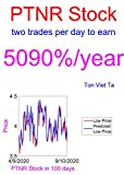 Price-Forecasting Models for Partner Communications Company Ltd. PTNR Stock (NASDAQ Composite Components Book 2088) (English Edition)
