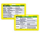 Cardiac Drip Badge Card – Cardiac Cheat Sheet for Nurses, RN Students, and Nursing Clinicians – Premium Emergency Nurse Badge Reference Card – Durable and Sturdy Design
