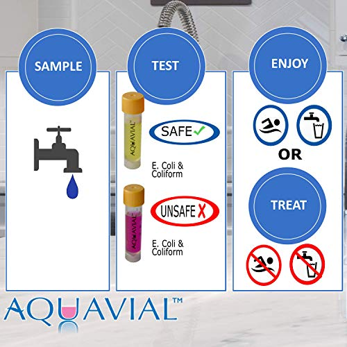 AquaVial Water Quality Test Kit - 2 Pack