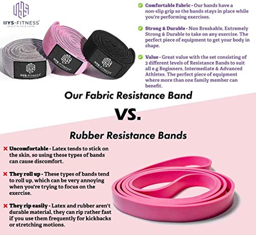 Premium Long Fabric Resistance Bands Set for Home Exercise & Gym [Full Body Workout Fitness Resistance Bands for Women & Men] Set of 3 Different Resistance Levels Stretch Bands Training/Pilates/Yoga