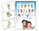 Yo-Yee Flashcards Tarjetas con Ilustraciones para el fomento del Aprendizaje del Idioma - Partes del Cuerpo - para Las Clases de españolen guarderías, escuelas Infantiles y educación Primaria