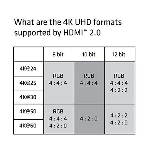『Club 3D USB 3.1 Type C to HDMI 2.0 4K 60Hz UHD / 4K ディスプレイ Active Adapter 変換アダプタ (CAC-1504)』の3枚目の画像