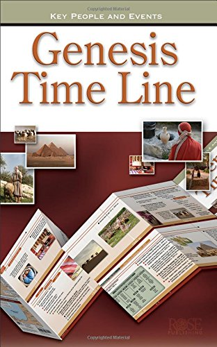 Genesis Time Line: Key People and Events Pamphlet