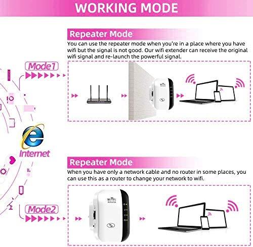 FKH Repetidor WiFi, 300Mbps Extensor WiFi, Amplificador WiFi 2.4GHz con Repertidor/Ap Modo y la función WPS… 3