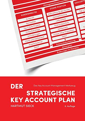 Der strategische Key Account Plan: Das Key Account Management Werkzeug! Kundenanalyse + Wettbewerbsanalyse = Account Strategie