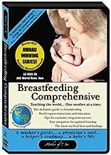 Breastfeeding Comprehensive