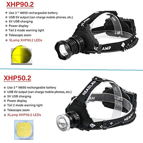 JSJJAUJ Head Torch 300000 LM XHP90.2 LED Headlight XHP90 High Power Head Lamp Torch USB 18650 Rechargeable XHP70 Head Light XHP50 Zoom LED Headlamp (Emitting Color : XHP50.2 A)