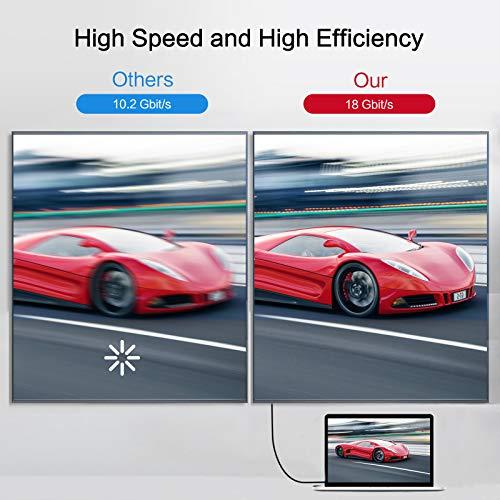 4K HDMI-Kabel 2Meter, Techrum 4K@60Hz Highspeed HDMI-2.0-Kabel 18Gbps kompatibel mit Ultra HD, 3D, Full HD, 1080p, HDR, ARC, PS4, Xbox, HDTV - Blau