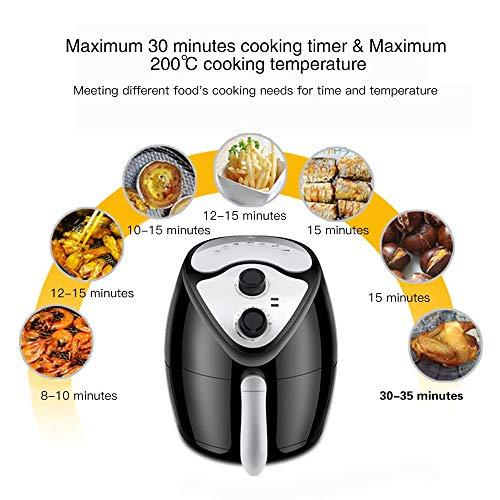 51L 1uu2azL. SL500  - GAOFQ Luftfritteuse mit schnellem Luftzirkulationssystem und Timer und Einstellbarer Temperaturregelung für gesundes ölfreies oder fettarmes Kochen 1300 W 2,6 Liter Schwarz