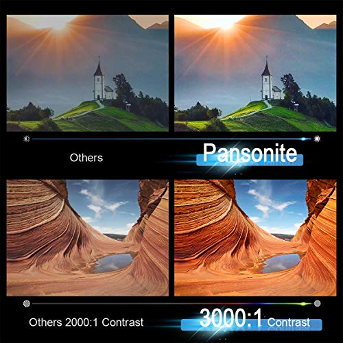 Pansonite Mini Projector with High Brightness Support