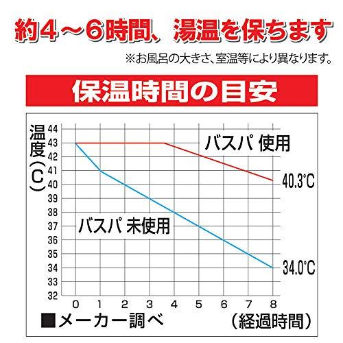 NEW遠赤バスパ風呂保温器バスパレンジで簡単お風呂保温年間電気代節約省エネ