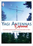 Yagi Antennas Explained: A practical guide to beam arrays from 20m to 70cm