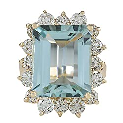 Brazil Reliable Performance Aquamarine 7.7 Cts