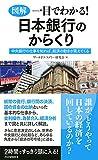 [図解]一目でわかる!日本銀行のからくり 中央銀行の仕事を知れば、経済の動きが見えてくる - ワールドエコノミー研究会