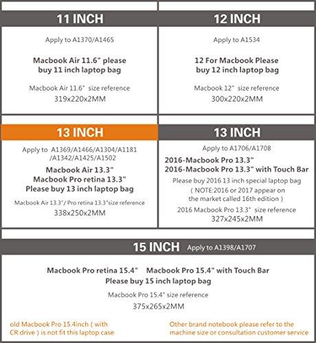 GENORTH® Wasserdicht Mikrofaser PU Leder Laptop Hülle für MacBook Air & Macbook Pro 13,3 Zoll, MacBook Schutzhülle, Hülle, Case, Cover, tasche ,MacBook Pro Retina 13 Zoll Hülle mit Handgriff, geschütztes Inneres und externes Mousepad (13 Zoll, Shwarz)