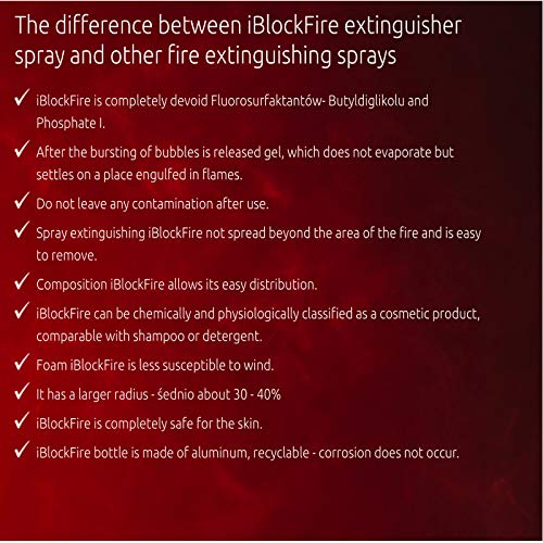 FIRE EXTINGUISHERS FOAM SPRAY Environmentally friendly, biodegradable iBlockFire Ideal for Home, Office, Car, Camper, Caravan, Boat, 600ML with Tube case and Holder case