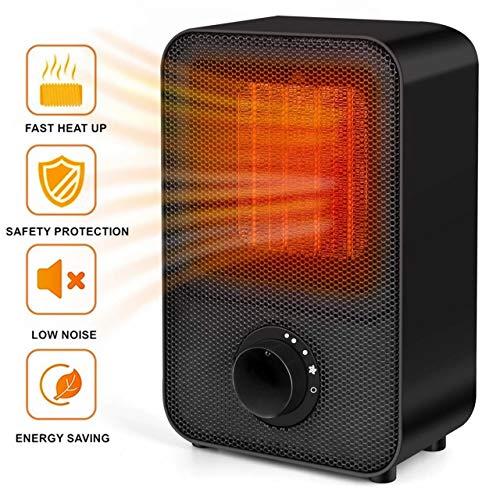 Alfaw Personal Space Heater, Electric Portable Ceramic Mini