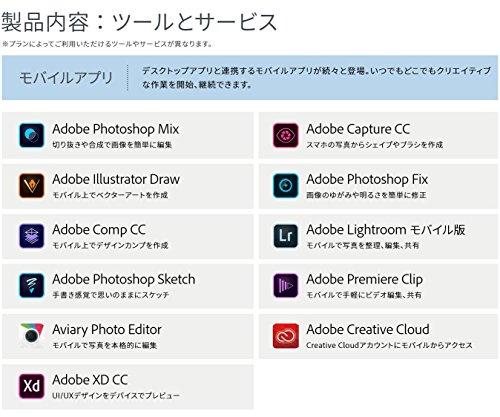 Adobe『CreativeCloudコンプリート12か月版パッケージコード版』