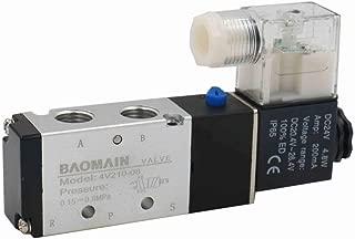 Best dcs control valve Reviews