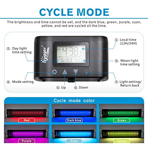 Hygger Aquarium Programmable LED Light