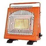 LSHAN Calefactor de Tanque de Gas propano, Calentador de butano portátil para Acampar en Interiores y Exteriores, Estufa Radiante de Espacio de 1.7KW para Garaje, Pesca en Hielo, Patio