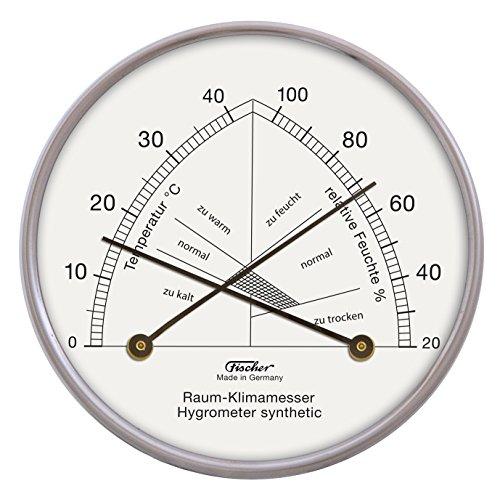 Raum-Klimamesser synthetic mit Thermometer im Edelstahlgehäuse, Artikel 142.01, Made in Germany