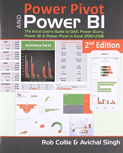Power Pivot and Power Bi: The Excel User
