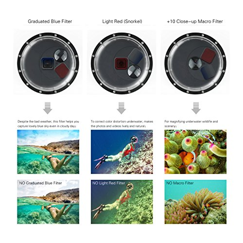 SOONSUN 6'' Dome Port Lens with 3 Switchable Filters for GoPro Hero 5 Hero 6 Hero 2018 with Waterproof Housing, Trigger, Floating Hand Grip, Protective Bag for Hero5 Hero6 Underwater Dome Photography