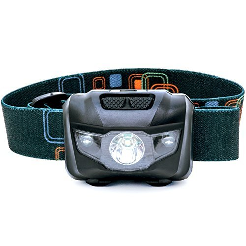LED Headlamp Flashlight - Great for Camping, Hiking, Dog...
