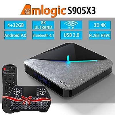 TV Box Android 9.0, HDMI Media Player, Smart TV Box, 3D 8K 4GB 32GB Streaming Media Player HDMI