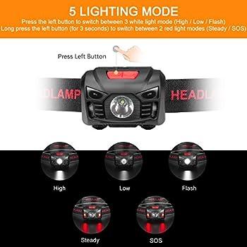 Lampe Frontale LED, Rechargeable USB Phare LED Puissante Torche Frontale avec Détecteur de Mouvement pour Running Pêche Camping Enfant Lecture randonnée