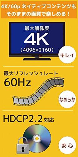 ラトックシステム『HDMIセレクター(RP-HDSW41-4K)』