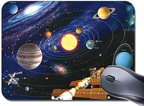 Mappa di il sistema solare del mouse. The Planets Astronomy mouse pad