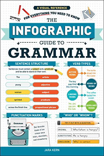 The Infographic Guide to Grammar: A Visual Reference for Everything You Need to Know (English Edition)