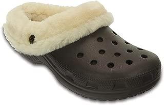 Best crocs mammoth clog Reviews
