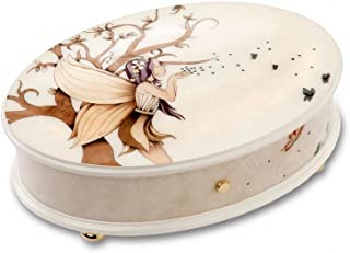 """Reuge Enchanted Forest and Fairies 3.72 Note Music Box Titled """"Magic"""" - Swiss Bolero (Ravel) - 3 Parts"""