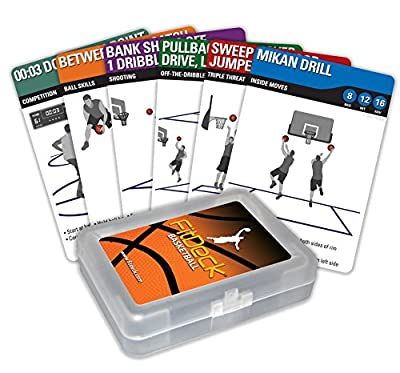 FitDeck Exercise Playing Cards for Guided Sports Workouts by FitDeck