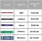 Zoom IMG-2 femor elastici fitness 2080mm resistenza