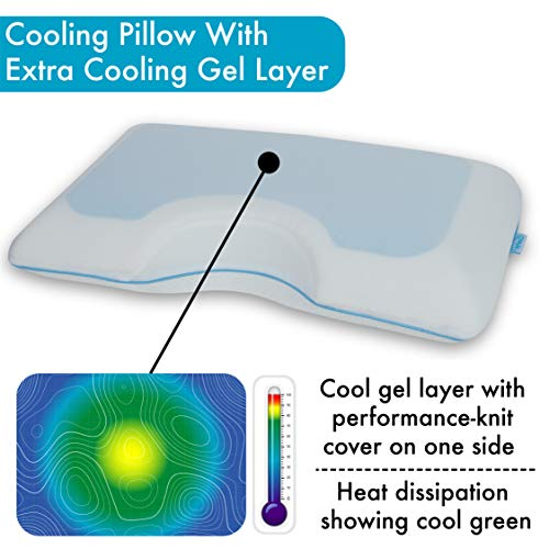 Side Sleeper Pillow - Shoulder Pillow - Cooling Gel Pillow - My Skin Friendly Cervical Memory Foam Pillow Bamboo Pillow Cover Orthopedic Pillow Supports Posture Neck Bed Pillow Sleeping Pillow
