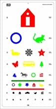 Pediatric Color Vision Eye Chart Size 22 x 11 Inch (Washable)