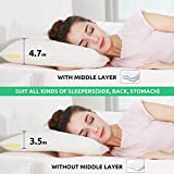 YOZO Memory Foam Pillow,Cervical Pillow for Neck Pain,Orthopedic Contour Pillow Support for Back,Stomach,Side