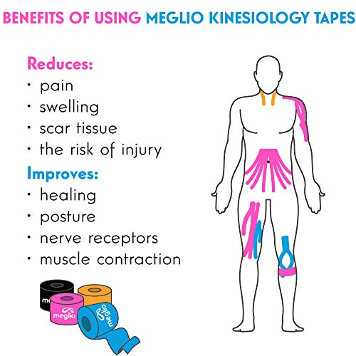 Meglio vorgeschnittenes Kinesiologie Tape 5cm x 5m Rolle – Tapeverband – Sporttape für Muskeln – 100% Baumwolle - 3