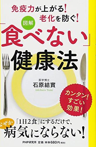 [図解]「食べない」健康法の詳細を見る