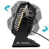Zoom IMG-2 omasi ventilatore mini usb ricaricabili